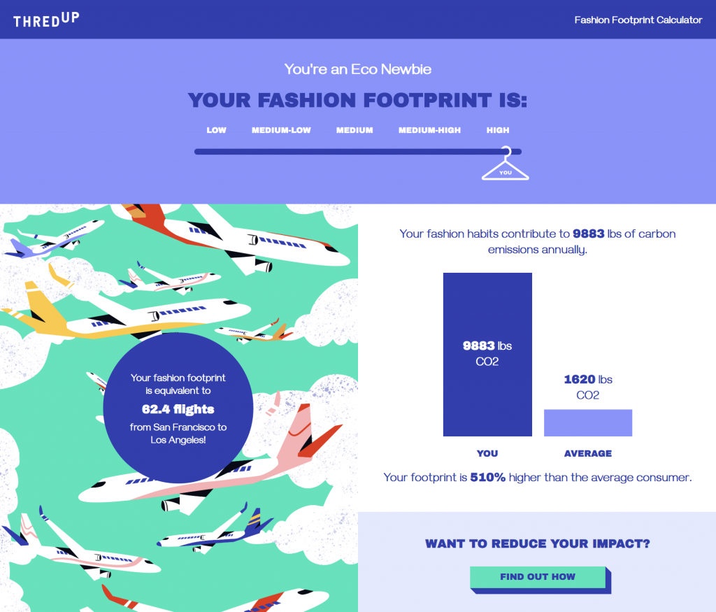 ThredUp, Fashion Footprint Calculator, Erin Wallace